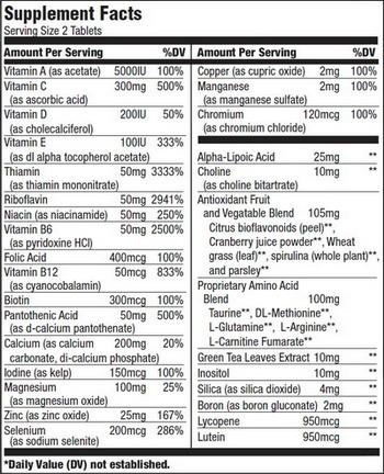 Biotech USA Multivitamin For Men 60 caps| bodyshock.pro