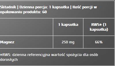 BioTechUSA Magnesium + Chelate 60 caps