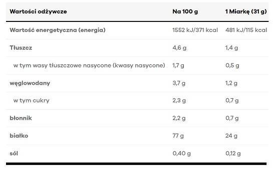 Gold Standard Whey 2,27kg